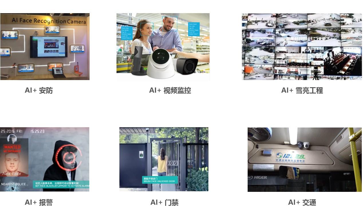AI人脸识别摄像机【应用领域】
